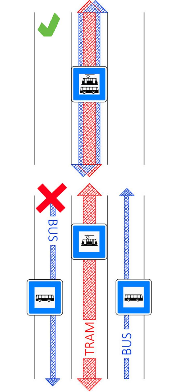 0B-sdruzene-zastavky-2
