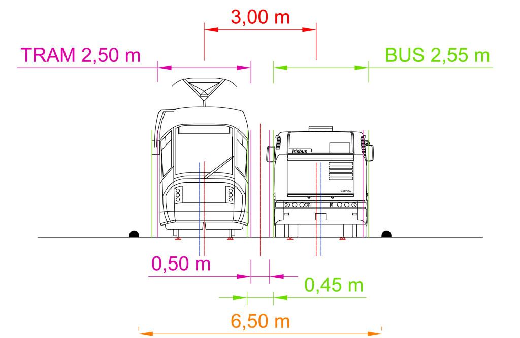 12-sirkovy-rozbor-trambus-3,00-bocni-odstupy